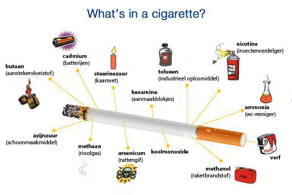 natuurlijkbeter roken stoppen gif sigaret tabak